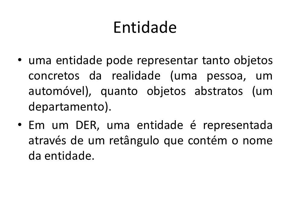 Entidadeuma entidade pode representar tanto objetos concretos da realidade (uma pessoa, um automóvel), quanto objetos abstratos (um departamento).