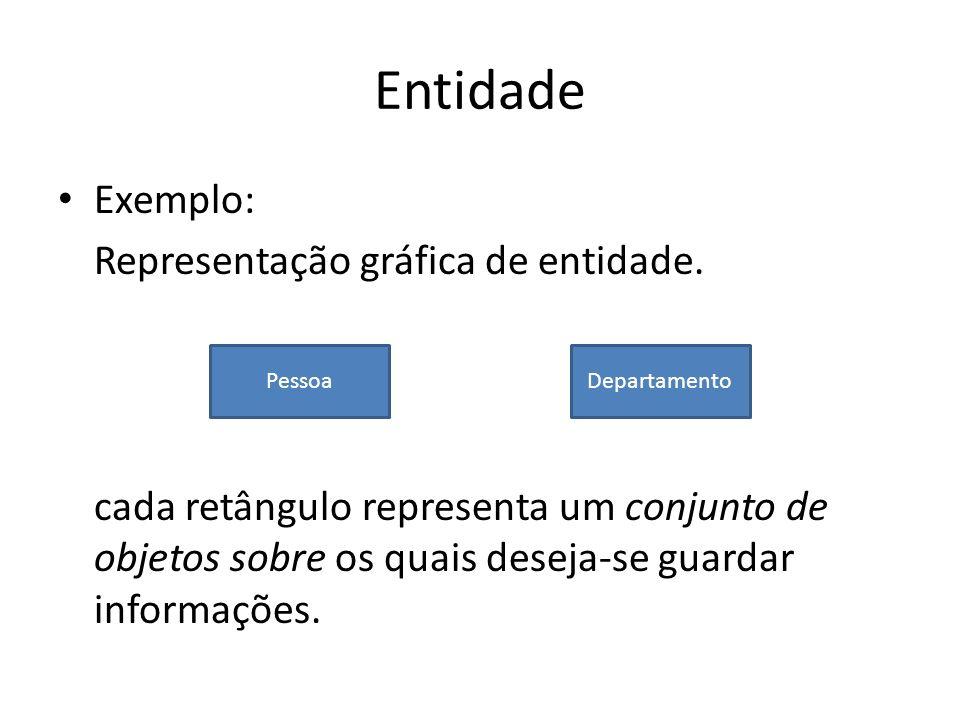 Entidade Exemplo: Representação gráfica de entidade.