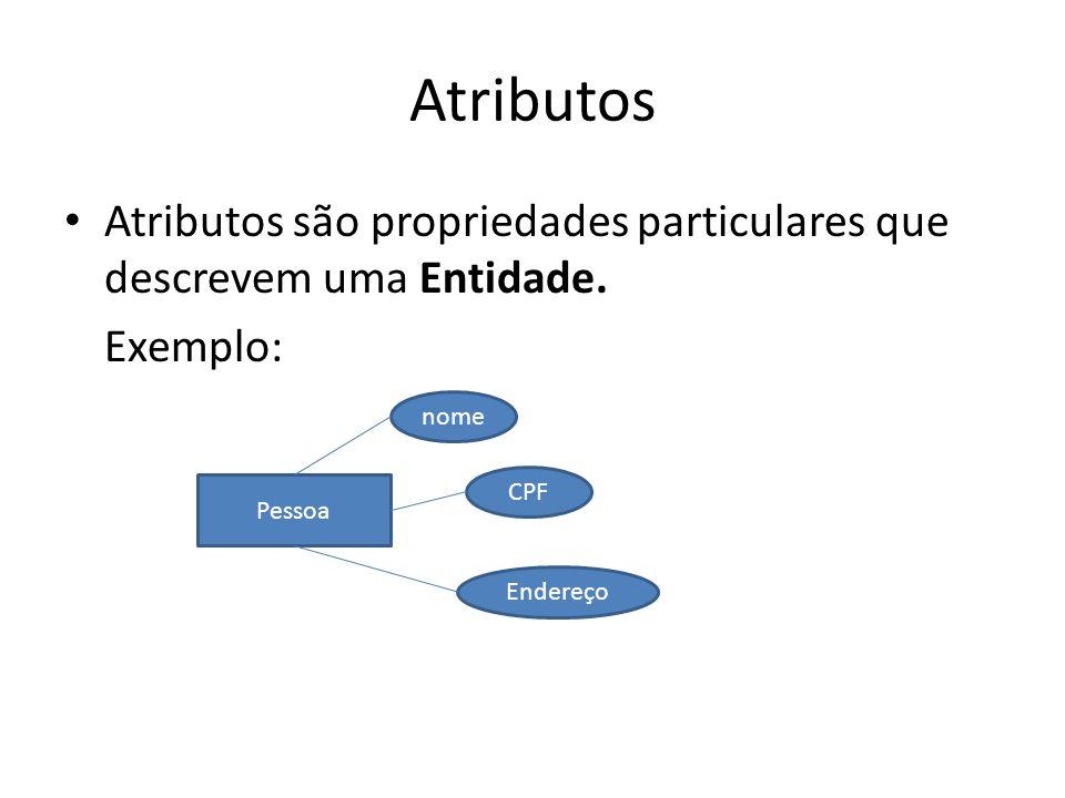 Atributos Atributos são propriedades particulares que descrevem uma Entidade. Exemplo: nome. CPF.