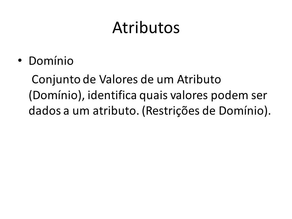 Atributos Domínio.