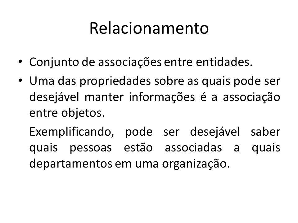 Relacionamento Conjunto de associações entre entidades.