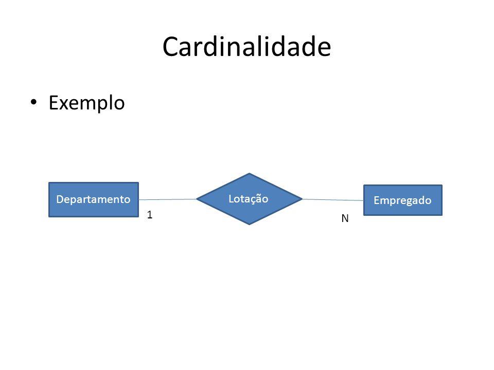 Cardinalidade Exemplo Lotação Departamento Empregado 1 N