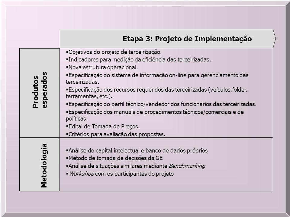 Etapa 3: Projeto de Implementação
