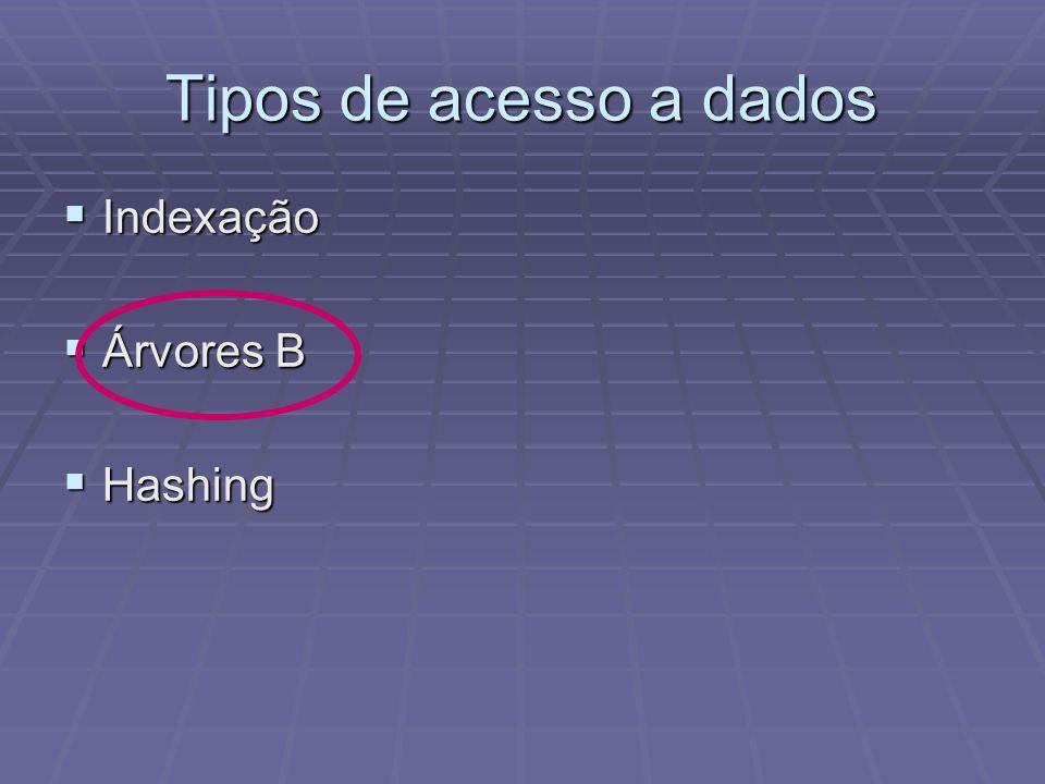 Tipos de acesso a dados Indexação Árvores B Hashing