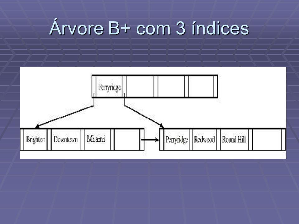 Árvore B+ com 3 índices