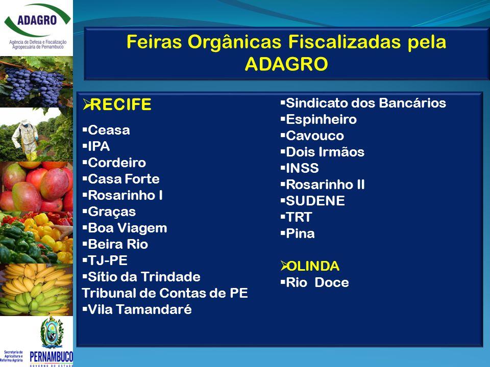 Feiras Orgânicas Fiscalizadas pela ADAGRO