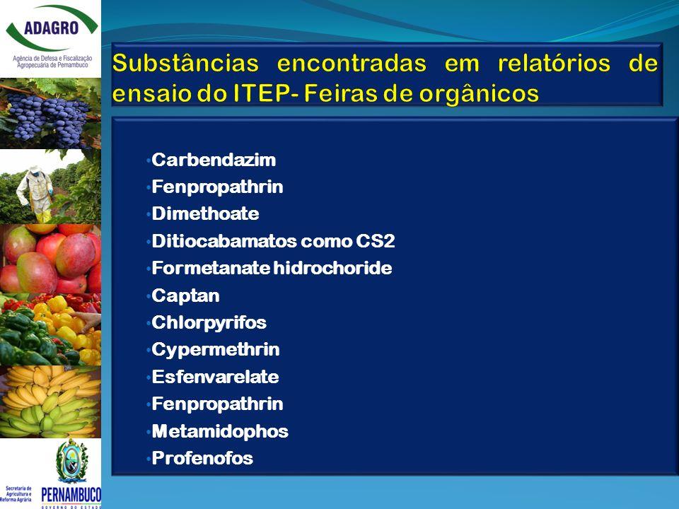 Substâncias encontradas em relatórios de ensaio do ITEP- Feiras de orgânicos