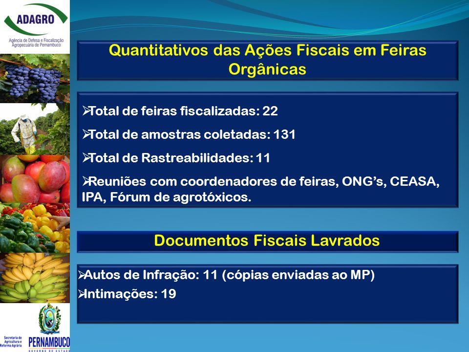 Quantitativos das Ações Fiscais em Feiras Orgânicas