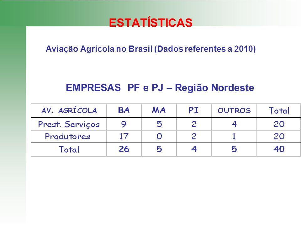 ESTATÍSTICAS Aviação Agrícola no Brasil (Dados referentes a 2010)