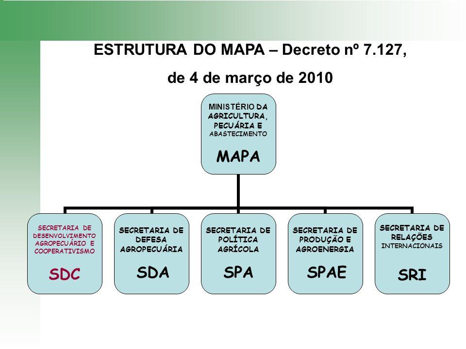 ESTRUTURA DO MAPA – Decreto nº 7.127,