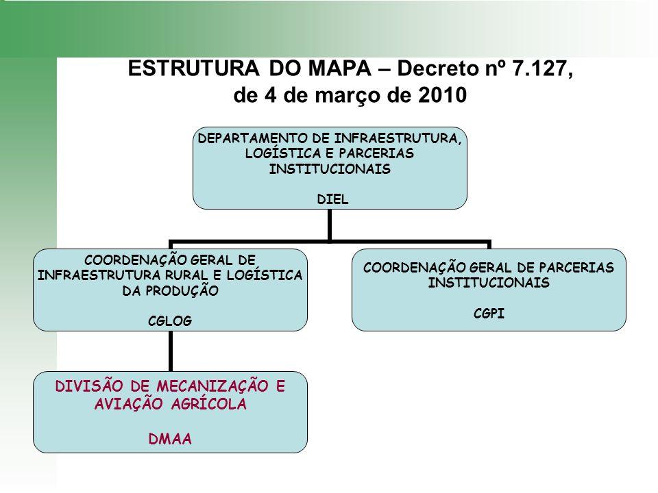 ESTRUTURA DO MAPA – Decreto nº 7.127, de 4 de março de 2010
