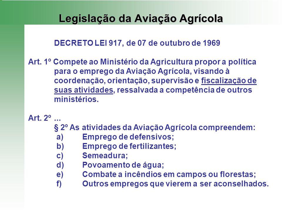 Legislação da Aviação Agrícola