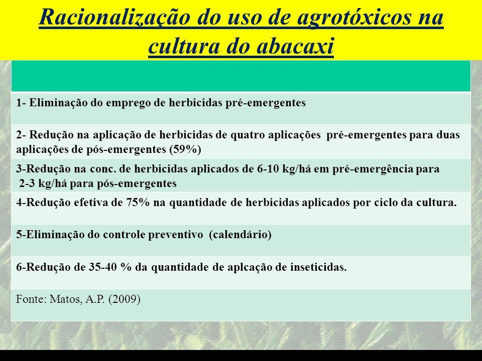 Racionalização do uso de agrotóxicos na cultura do abacaxi