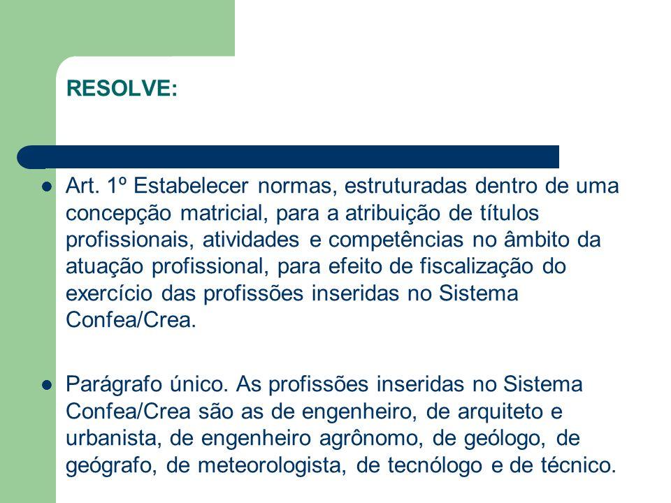 RESOLVE: