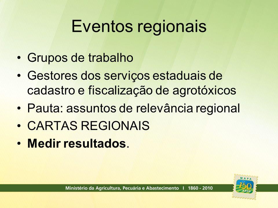 Eventos regionais Grupos de trabalho