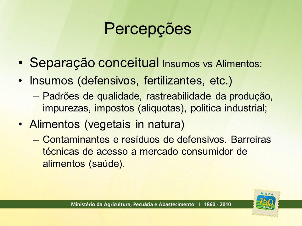 Percepções Separação conceitual Insumos vs Alimentos: