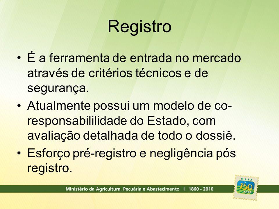 RegistroÉ a ferramenta de entrada no mercado através de critérios técnicos e de segurança.
