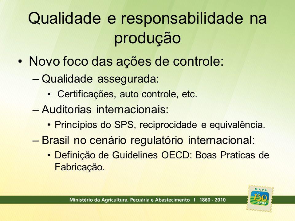 Qualidade e responsabilidade na produção