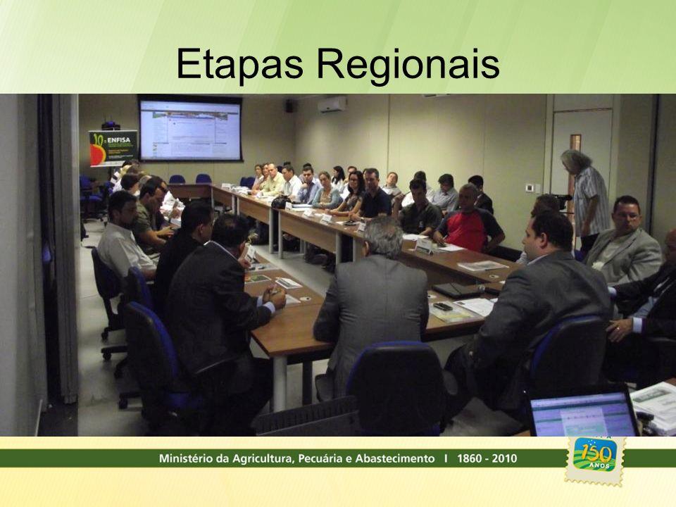 Etapas Regionais
