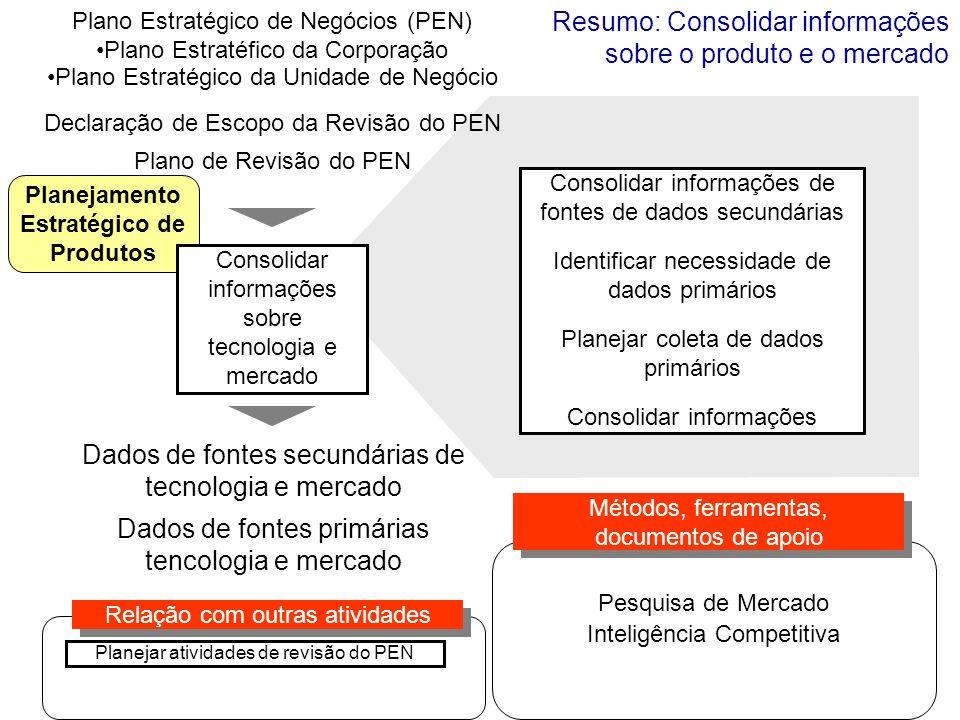 Resumo: Consolidar informações sobre o produto e o mercado