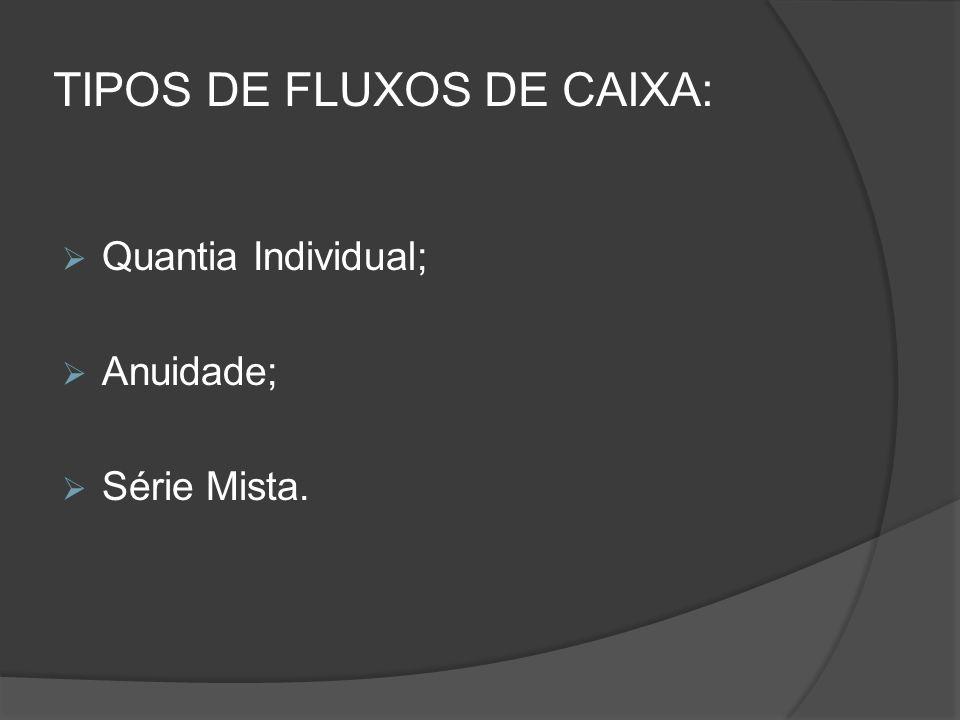 TIPOS DE FLUXOS DE CAIXA: