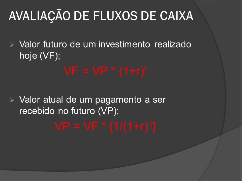AVALIAÇÃO DE FLUXOS DE CAIXA