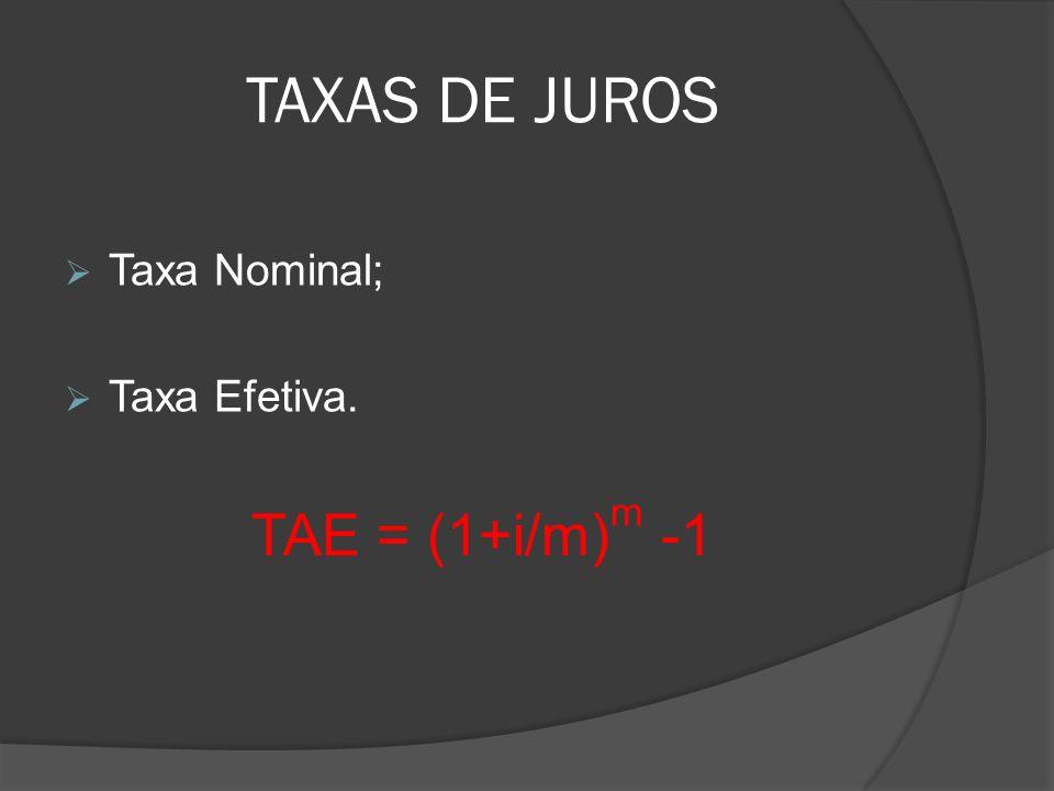 TAXAS DE JUROS Taxa Nominal; Taxa Efetiva. TAE = (1+i/m)m -1