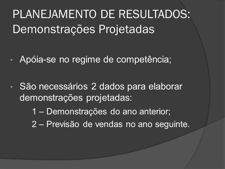 PLANEJAMENTO DE RESULTADOS: Demonstrações Projetadas