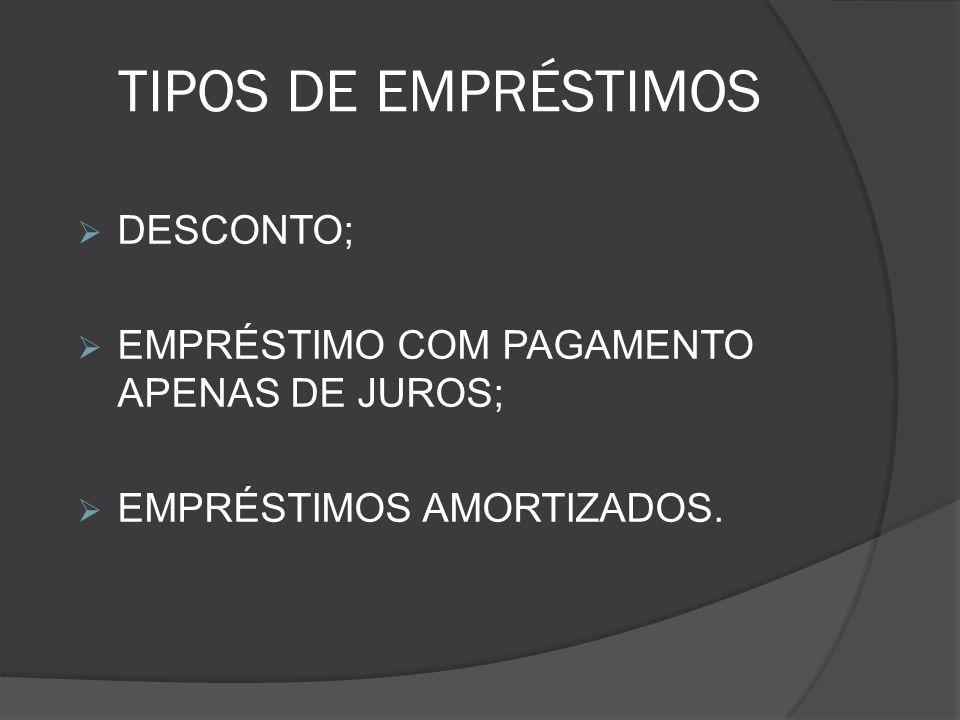 TIPOS DE EMPRÉSTIMOS DESCONTO;