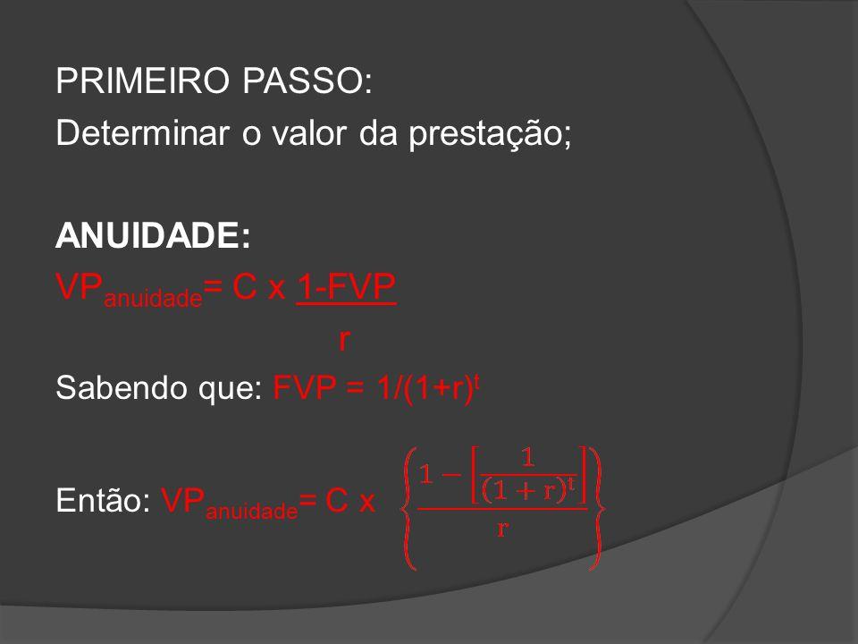 Determinar o valor da prestação; ANUIDADE: VPanuidade= C x 1-FVP r