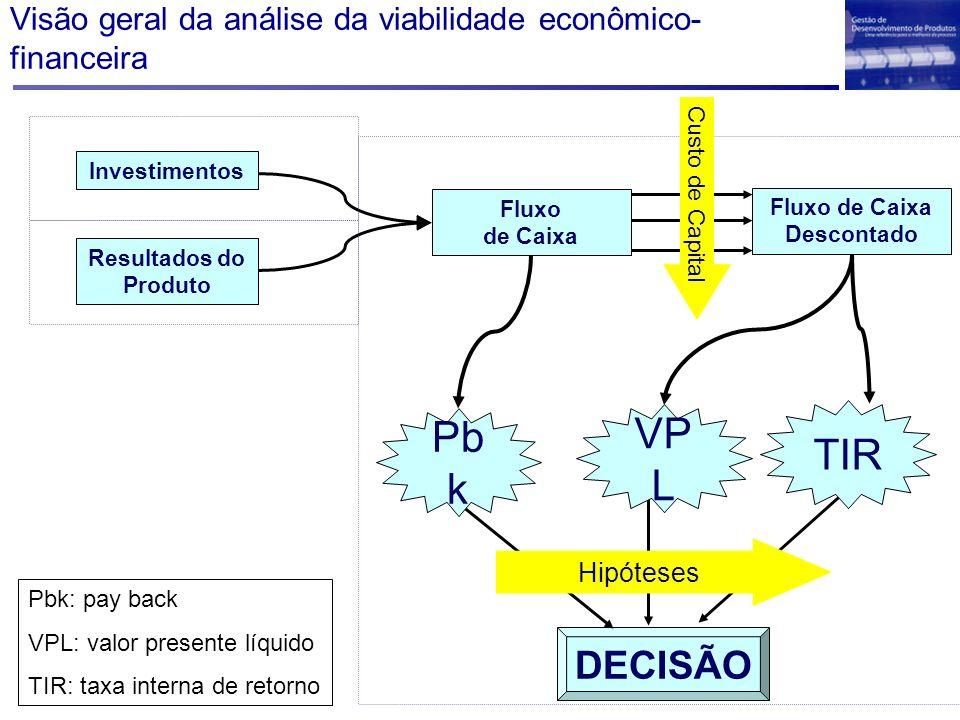Visão geral da análise da viabilidade econômico-financeira