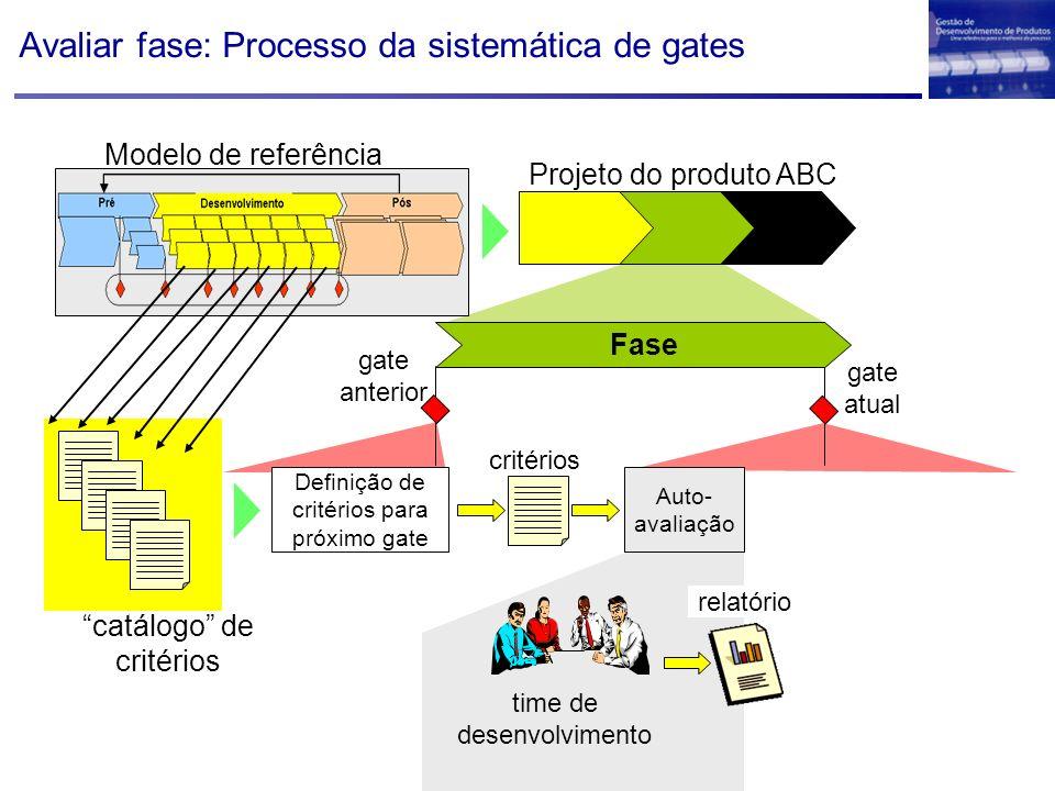 Avaliar fase: Processo da sistemática de gates