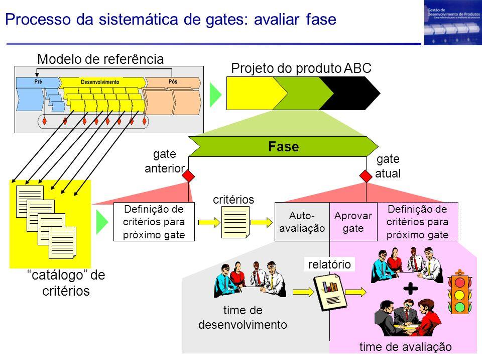 Processo da sistemática de gates: avaliar fase