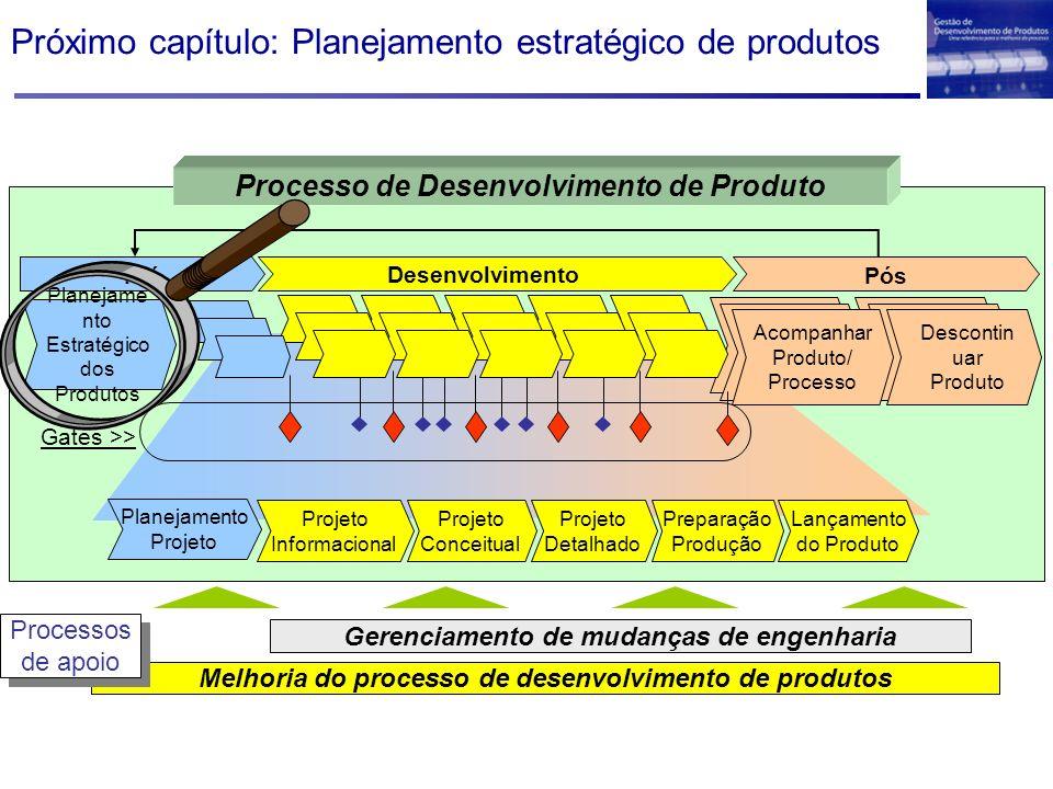 Próximo capítulo: Planejamento estratégico de produtos