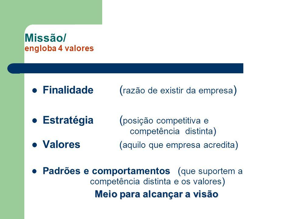 Missão/ engloba 4 valores