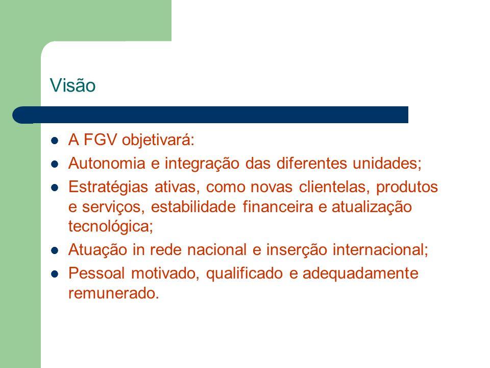 Visão A FGV objetivará: