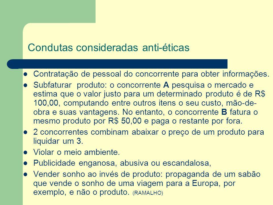 Condutas consideradas anti-éticas