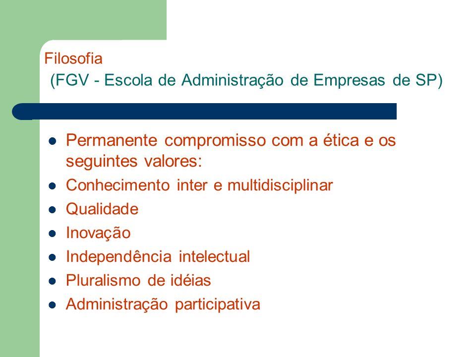 Filosofia (FGV - Escola de Administração de Empresas de SP)