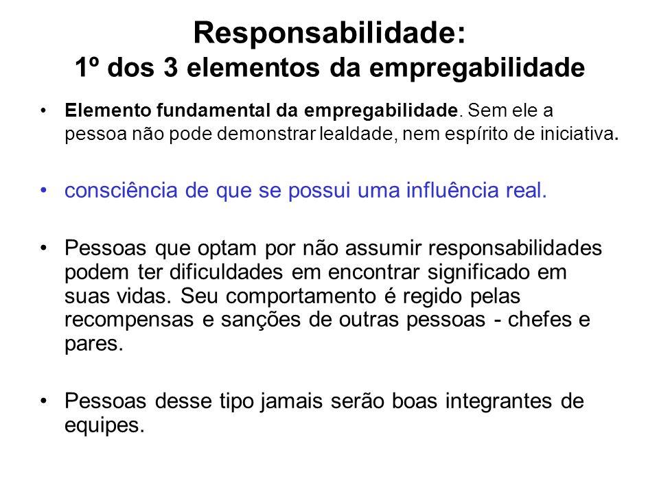 Responsabilidade: 1º dos 3 elementos da empregabilidade