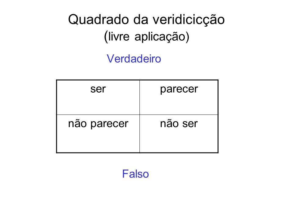 Quadrado da veridicicção (livre aplicação)