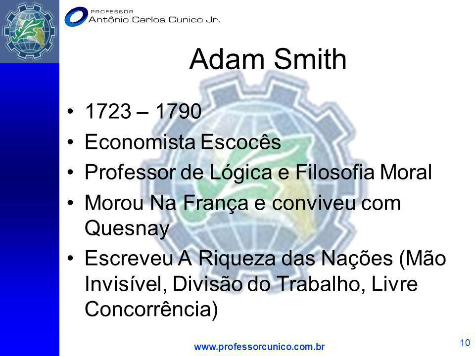 Adam Smith 1723 – 1790 Economista Escocês