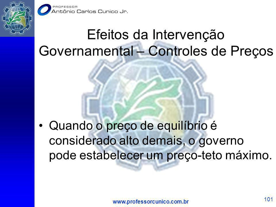 Efeitos da Intervenção Governamental – Controles de Preços
