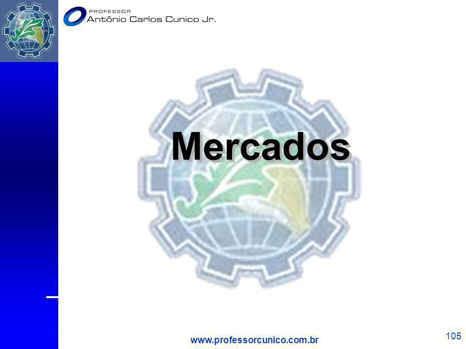 Mercados www.professorcunico.com.br 1