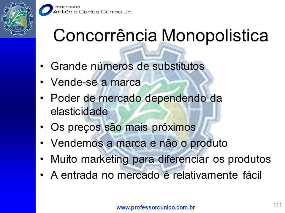Concorrência Monopolistica
