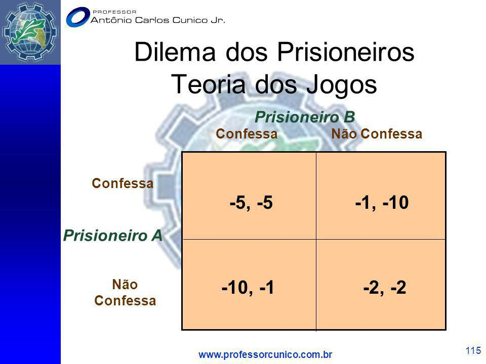 Dilema dos Prisioneiros Teoria dos Jogos