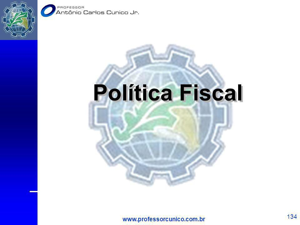 Política Fiscal www.professorcunico.com.br 1