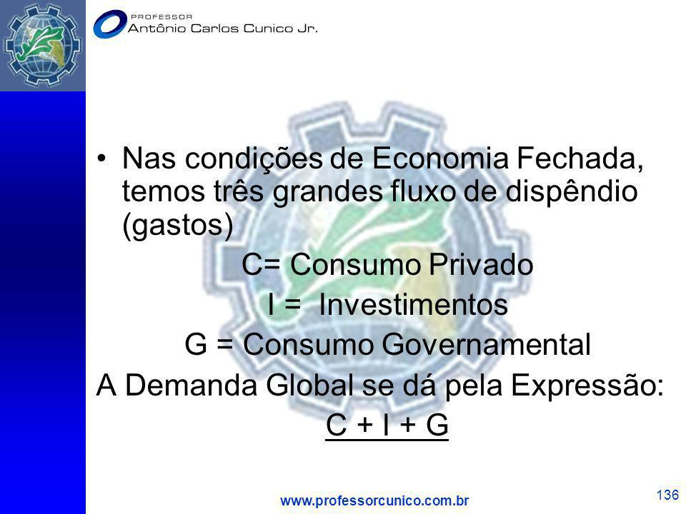 G = Consumo Governamental
