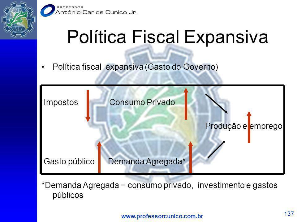 Política Fiscal Expansiva