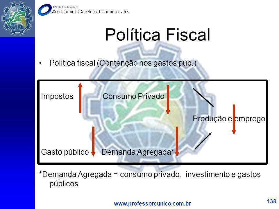 Política Fiscal Política fiscal (Contenção nos gastos púb.)
