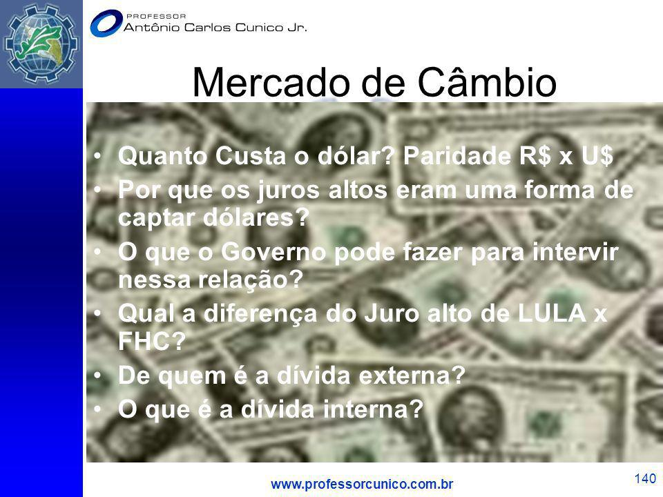 Mercado de Câmbio Quanto Custa o dólar Paridade R$ x U$